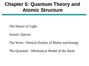 Chapter 5 ATOMICTheory PPt - Chem I
