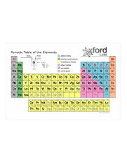 Oxford Labs periodic table.jpg