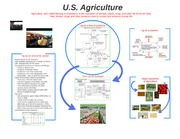 09-09-2014 the american ag industry