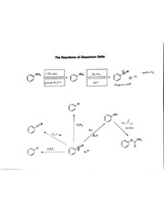 Reactions Of Diazonium Salts