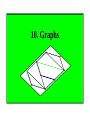 M131 Tutorial_5 Graphs