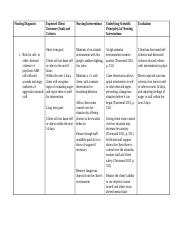 121897611-Asthma-Nursing-Care-Plan-Ineffective-Breathing ...
