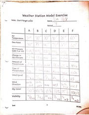 Weather Station Model Exercise