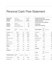 Personal Cash Flow Statemen1
