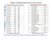 Spanish accents & special symbols