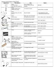 Lab Equipment Worksheet.pdf - beaker graduated cylinder erlenmeyer ...