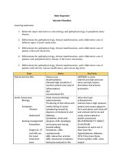 Note Organizer vascular disorders(1).docx