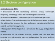 2.2-Core Material- electronic configuration
