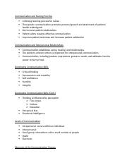 Communication and Nursing Practice-Ch 24 outline.docx