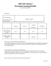 exp105 week2 assignment Assignment 5 intro to entrepreneurship  wk2 worksheet com100 r3 nonverbal textual communication worksheet week2  week 4 personal strategy card exp105 aug2014.