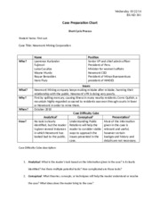 Homework - Newmont Mining Corporation - Case and Prep