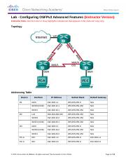 5.1.5.8 Lab - Configuring OSPFv2 Advanced Features - ILM(1).docx
