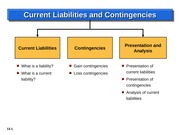 Session 07 - Liabs_and_Contingencies