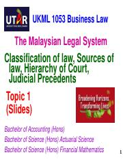 Topic_1_-_Malaysian_Legal_System_slides_.pdf