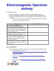 Electromagnetic Spectrum Activity.pdf