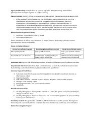 essay writing on mobiles xat examples