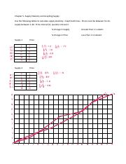5861548_119398041_Supply+Graphing+WS.pdf