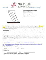 Detdemandheadlinewks 1 Determinants Of Demand Worksheet Factors