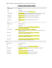 PERSUASIVE SPEECH OUTLINE SAMPLES ONLY_OL