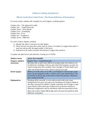 Johnson reading assignments_02.docx