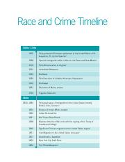 Race and Crime Timeline