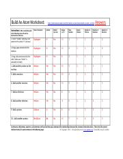 Build an atom worksheet-answers.docx