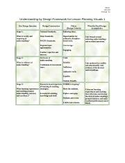Backward Design Lesson Plan Template.docx