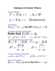 Summary of Linear Theory