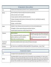 BLA_Supporting_Study_Template (1) (1).docx