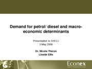 demand for petrol and supply