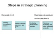 L2-Strategic Planning&the marketing process