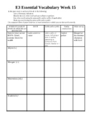 E3 Essential Vocabulary Week 15 worksheet