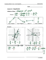 6.2 Slope Review Assignment