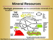 Lecture 8 - Mineral Resources