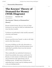 The Keynes' Theory of Demand for Money (With Diagram).pdf
