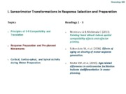 1-1 Response Selection and S-R Translation (ppt)