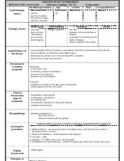 Oral Cavity Cancer Worksheet