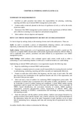 Ch16 - Internal Audit (Clause 4.5.5) - 020116