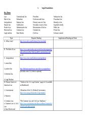 reading chart for legal foundations (3).docx