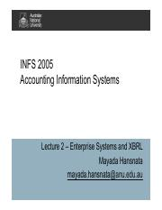 Week2_Lecture2_INFS2005.pdf
