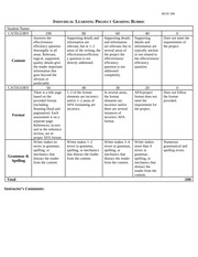 Individual_Learning_Project_Grading_Rubric- AUG.2013