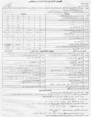9th Mathematics Faisalabad board 2009 Group II.pdf