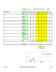 10 Pages Personal Quality Checklist With Graphs2
