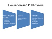 Evaluation and Public Value