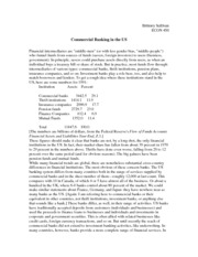 Commercial Banking in the US Notes