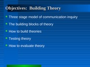 Building Theory
