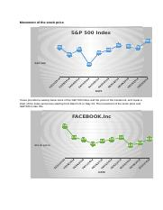 Stock of Facebook VS S&P 500_jan_movement
