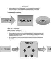 Business Process.doc