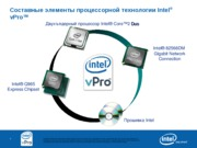 4_Intel_vPro_Security_and_Provisioning_ru