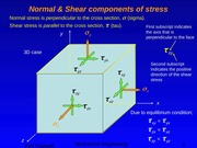 (6) Review of Stress analysis